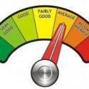 Credit Scores – Cheap Car Insurance Quotes Pt 1