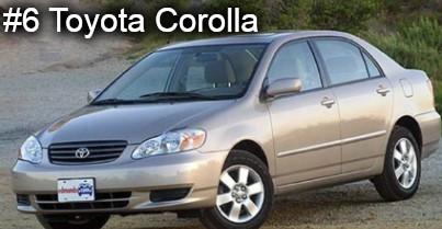 6-Toyota Corolla