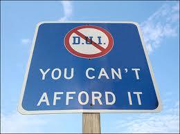 DUI Auto Insurance Coverage